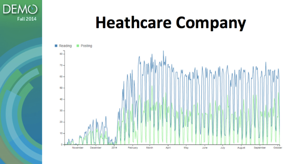 Slack-Healthcare-Company.png
