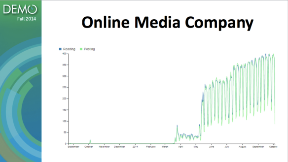Slack-Online-Media-company.png